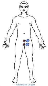 acupuncture for erectile dysfunction picture 3