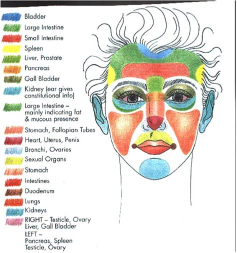 western medicine for acne picture 10