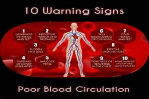 signs of poor blood circulation picture 7
