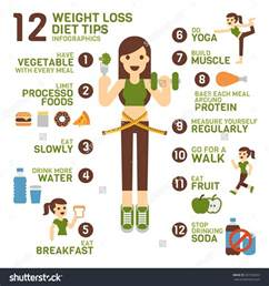 rapid weight loss secrets picture 7