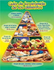 diet espanol picture 3