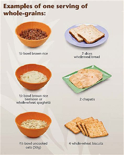 food that help lower cholesterol picture 13
