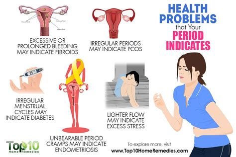 does coq10 cause heavy periods picture 6
