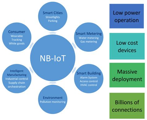 joint network nodes picture 10