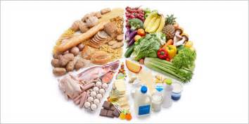 diet and health picture 15