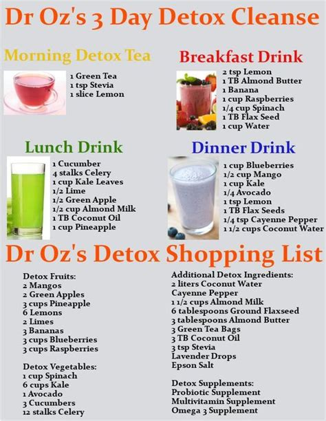 3 day colon cleanse picture 9