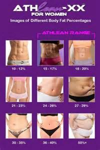 18 percent body fat woman cellulite picture 6