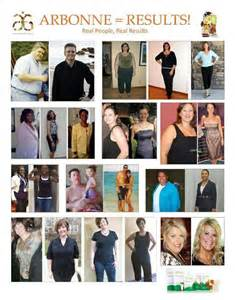 arbonne 30-day detox reviews picture 10