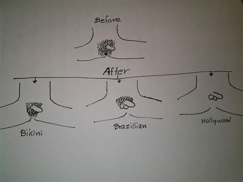 full body hair removal cream picture 11