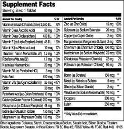 ingredients of conzace multivitamins for women picture 3