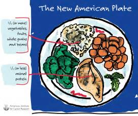 american cancer diet picture 9