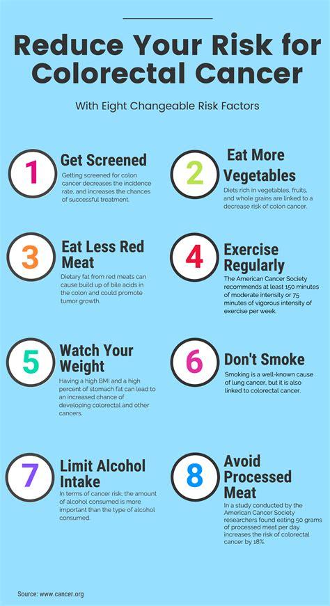 colon cancer risk factors picture 11