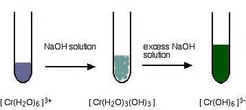 chromium and h picture 13