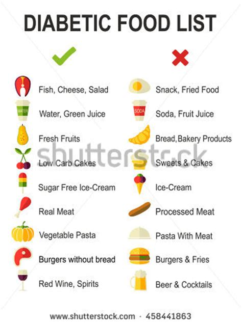 a list with names of food that is good for a diabetic picture 3