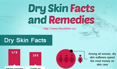 facts skin picture 6