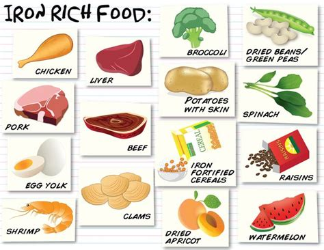 foods that dont have alot of cholesterol picture 7
