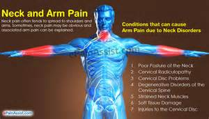 dull pain in arm and shoulder picture 11