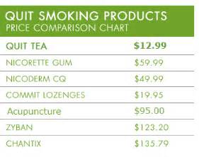 smokedeter cost picture 17