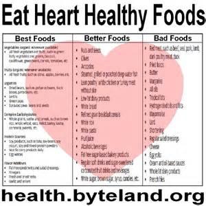 cardiac diet picture 5