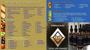 menu for tlc diet picture 3