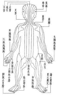 how to treat bladder spasms with tong ren picture 9