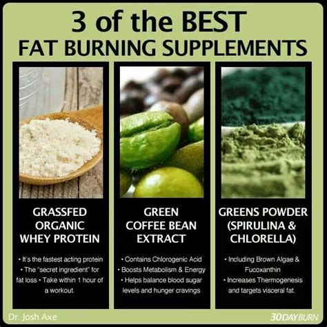 fat burning supplements picture 18