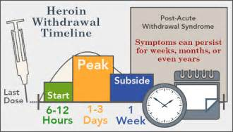 how to ease k2 withdrawal symptoms picture 5