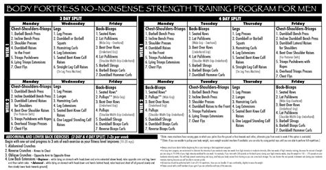 how many times a week weight train each picture 7