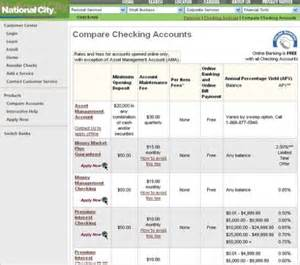 national city online banking small business picture 5