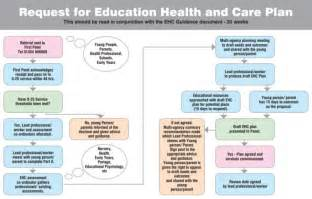 health plans picture 19