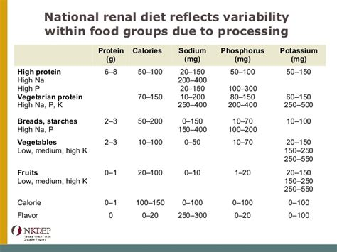 1800 calorie diet picture 3