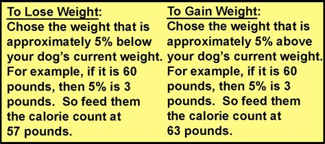 calories to gain weight picture 10