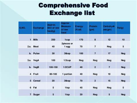 diabetic food exchange diet picture 5