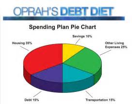 's debt diet picture 1