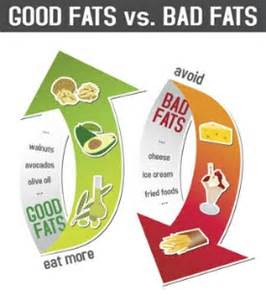 bad and good cholesterol picture 11