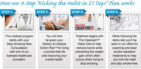 stop smoking treatment picture 11