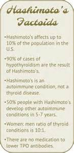 hashimoto and low thyroid picture 10