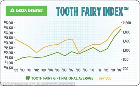 cost of taking a tooth out uk picture 2