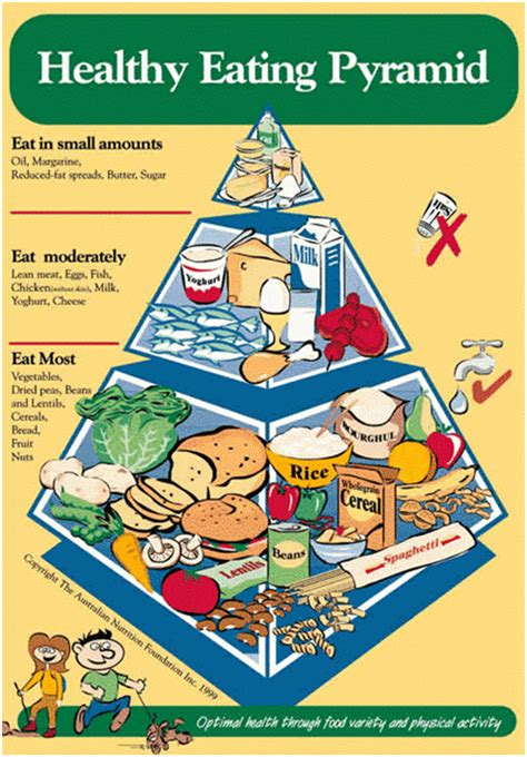 2007 dietary guidelines picture 11