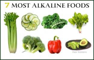 alkeline diet and fruit picture 14