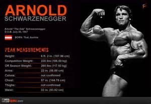 arnold schwarzenegger diet picture 9