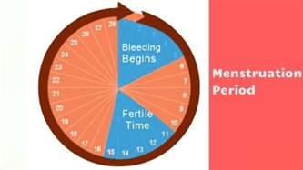 period mai pregnancy kese pata kare picture 19