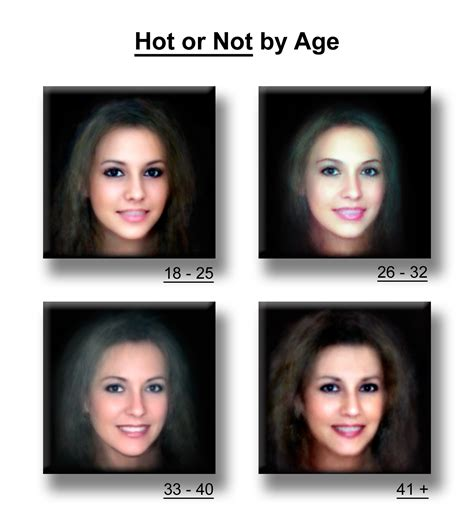 and women aging picture 1