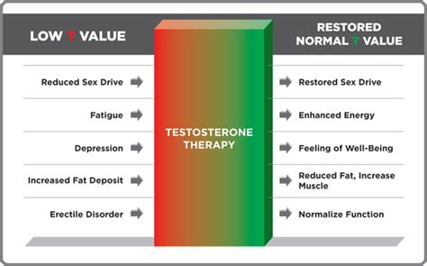testosterone replacement therapy picture 9