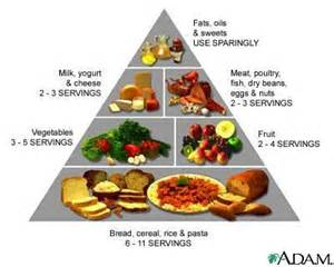 african american diet and gout picture 17