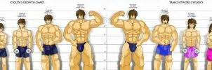 male muscle growth transformation picture 15