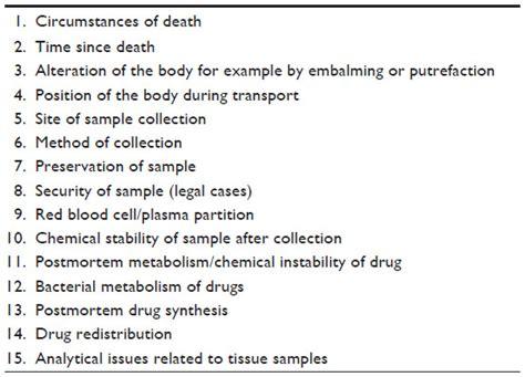 drug interaction between celexa and thyromine picture 6