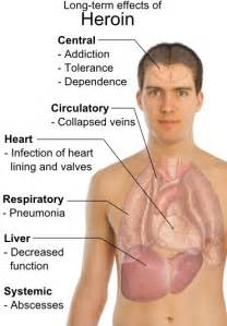 what are the effects of almoranas in the picture 5