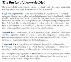 anorexic weight loss rate picture 3