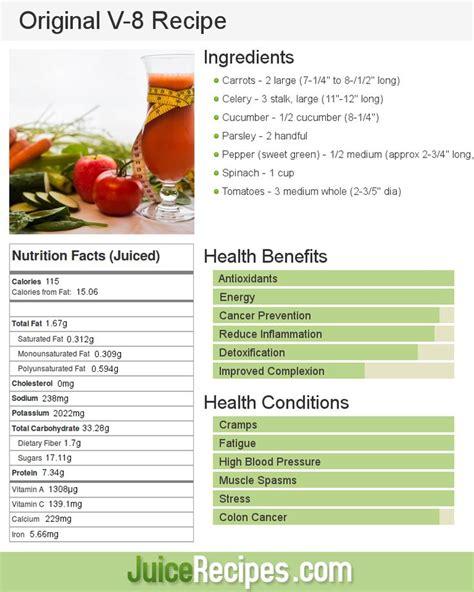 cabbage diet vs v8 juice picture 10